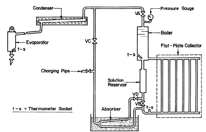 air conditioning research papers 2210, page 1 research on the air conditioning water heater system fei liu, hui huang, yingjiang ma, rong zhuang refrigeration institute of gree electric appliances.